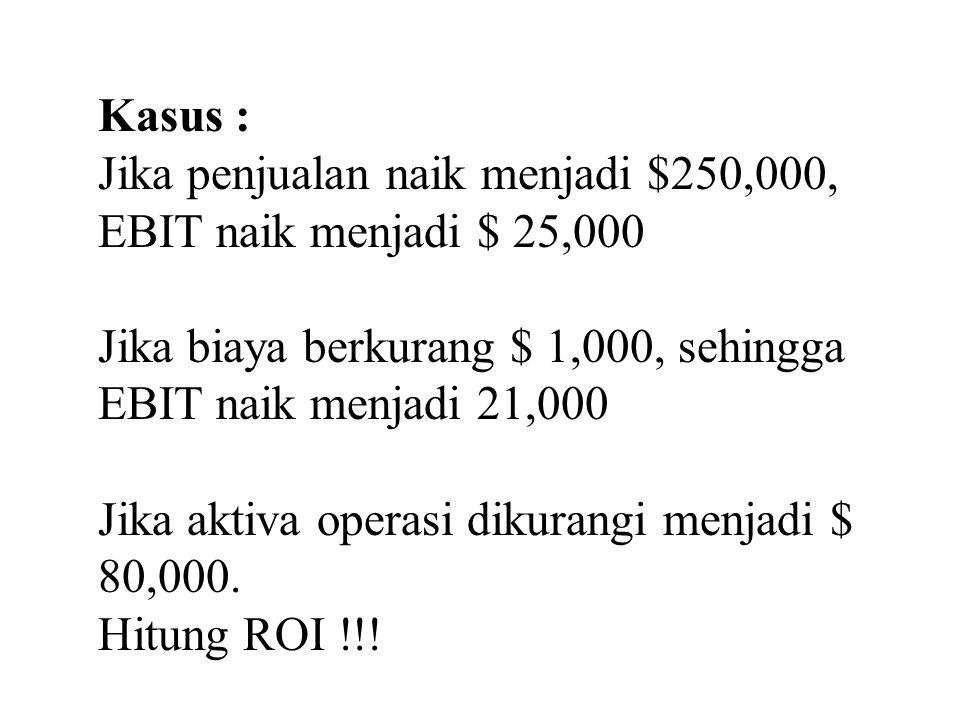 Kasus : Jika penjualan naik menjadi $250,000, EBIT naik menjadi $ 25,000. Jika biaya berkurang $ 1,000, sehingga EBIT naik menjadi 21,000.