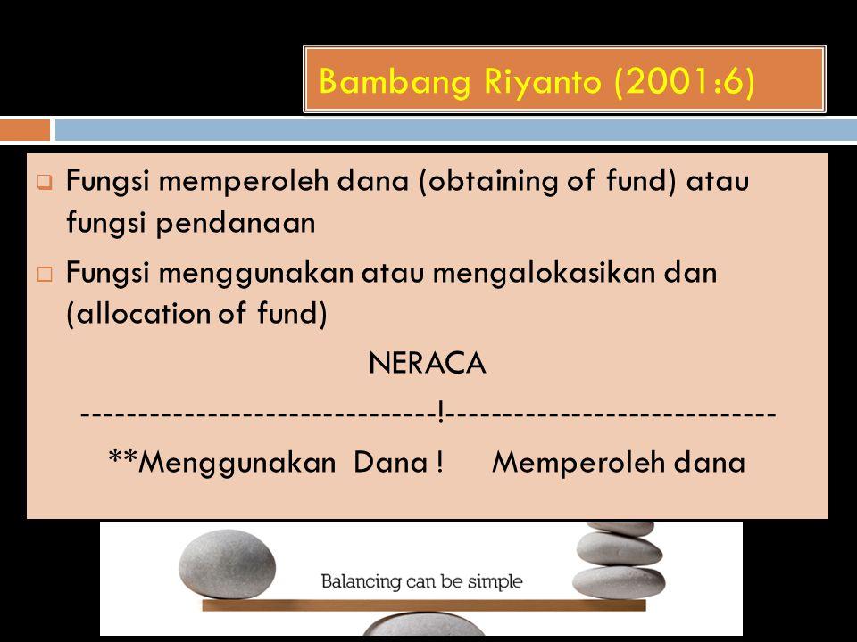 Bambang Riyanto (2001:6) Fungsi memperoleh dana (obtaining of fund) atau fungsi pendanaan.