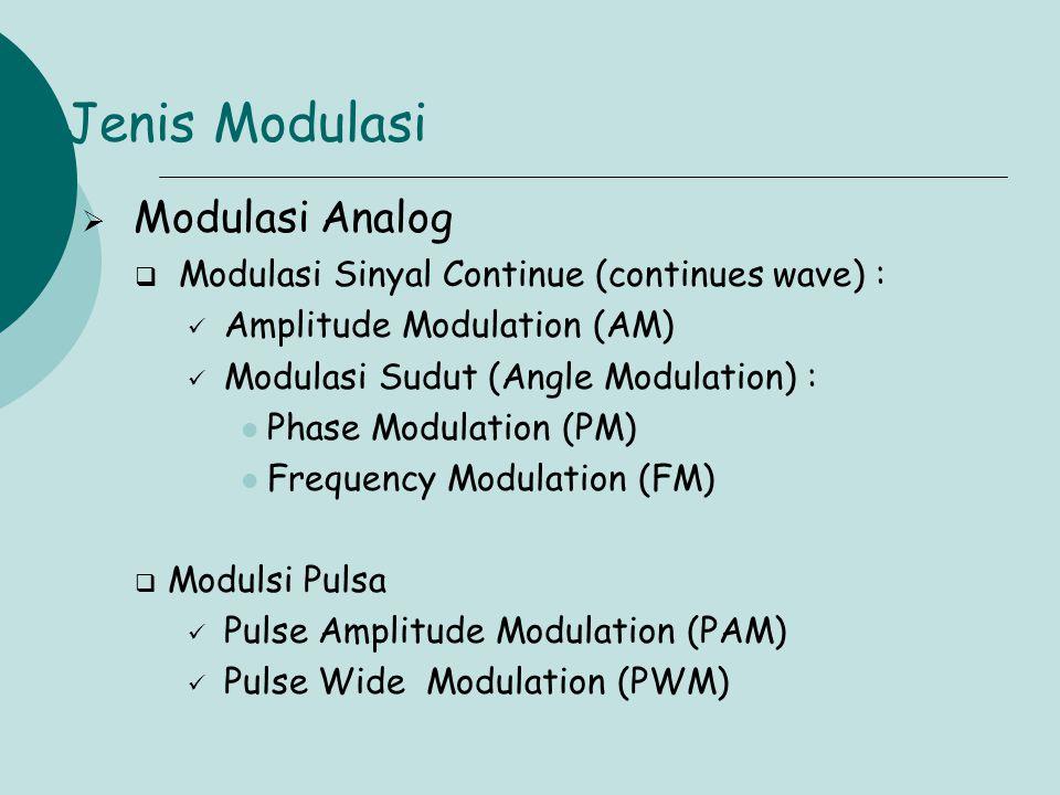 Jenis Modulasi Modulasi Analog