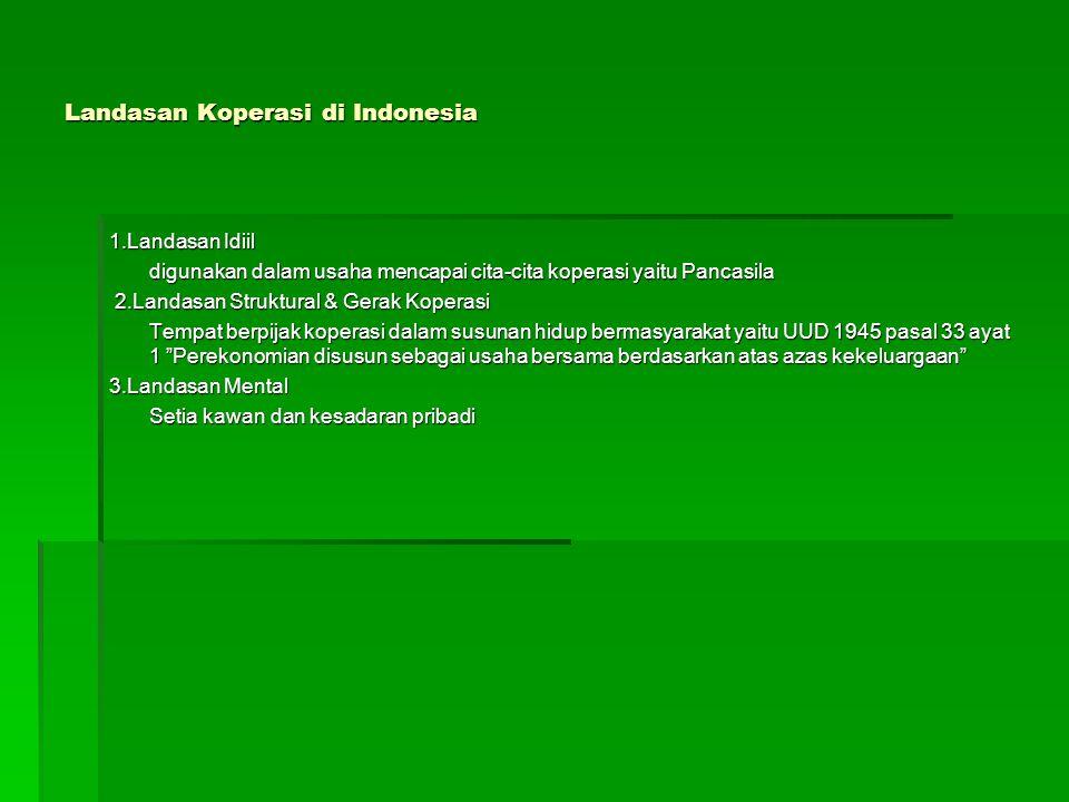 Landasan Koperasi di Indonesia