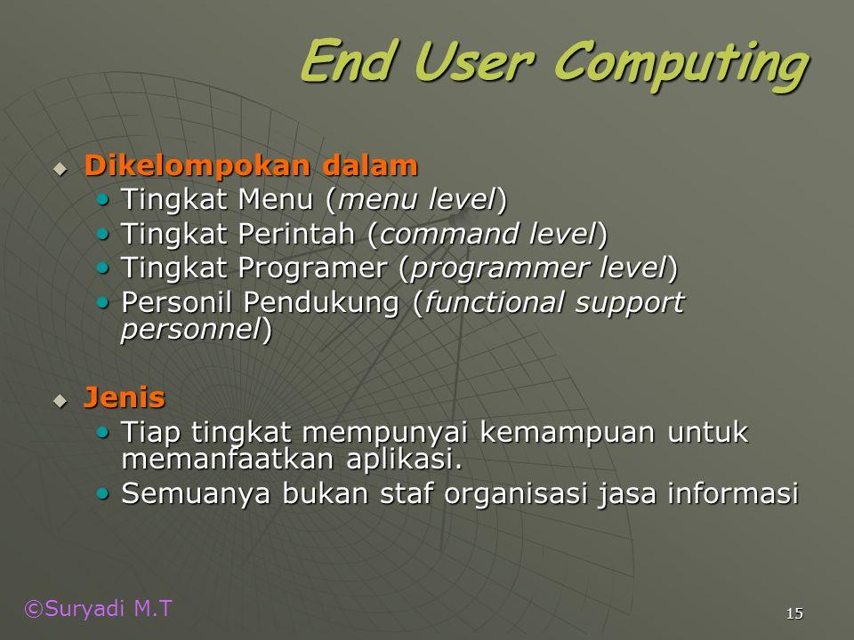 End User Computing Dikelompokan dalam Tingkat Menu (menu level)