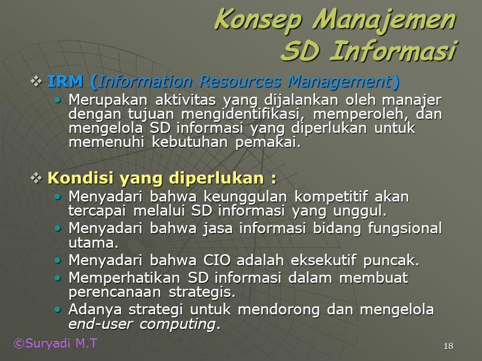 Konsep Manajemen SD Informasi