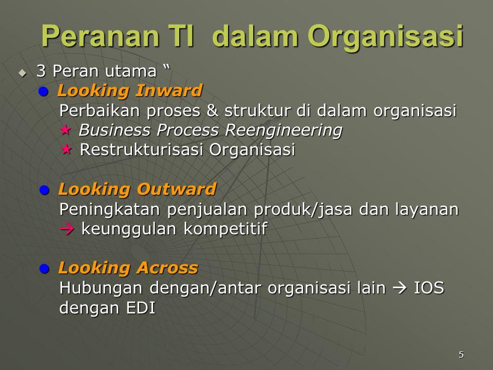 Peranan TI dalam Organisasi