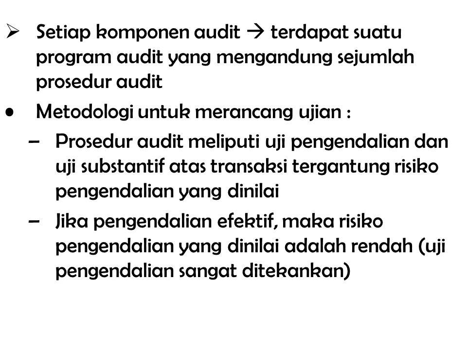 Metodologi untuk merancang ujian :