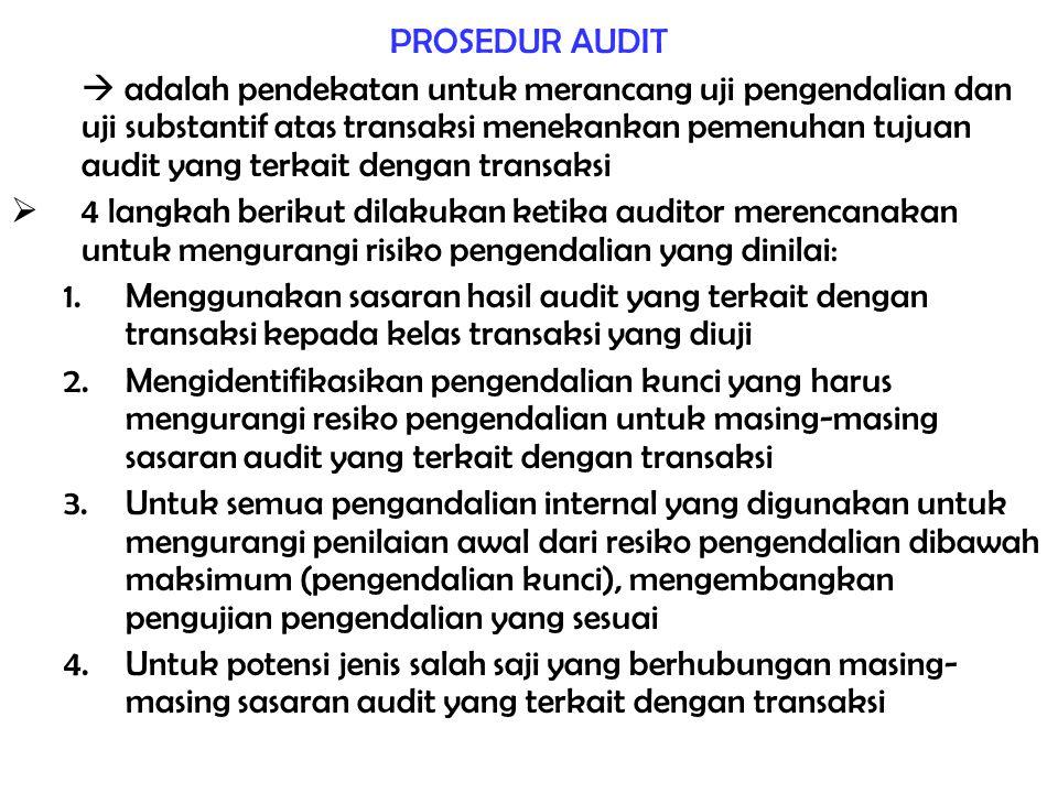 Bab_6 AuditPlan,AuditProgram,AuditProsedur, AuditTeknik,RisikoAudit&Materialitas