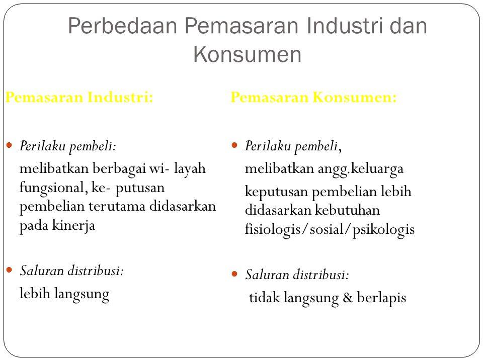 Perbedaan Pemasaran Industri dan Konsumen
