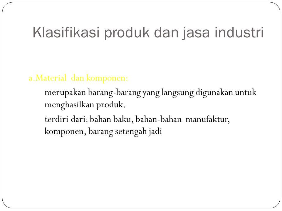 Klasifikasi produk dan jasa industri