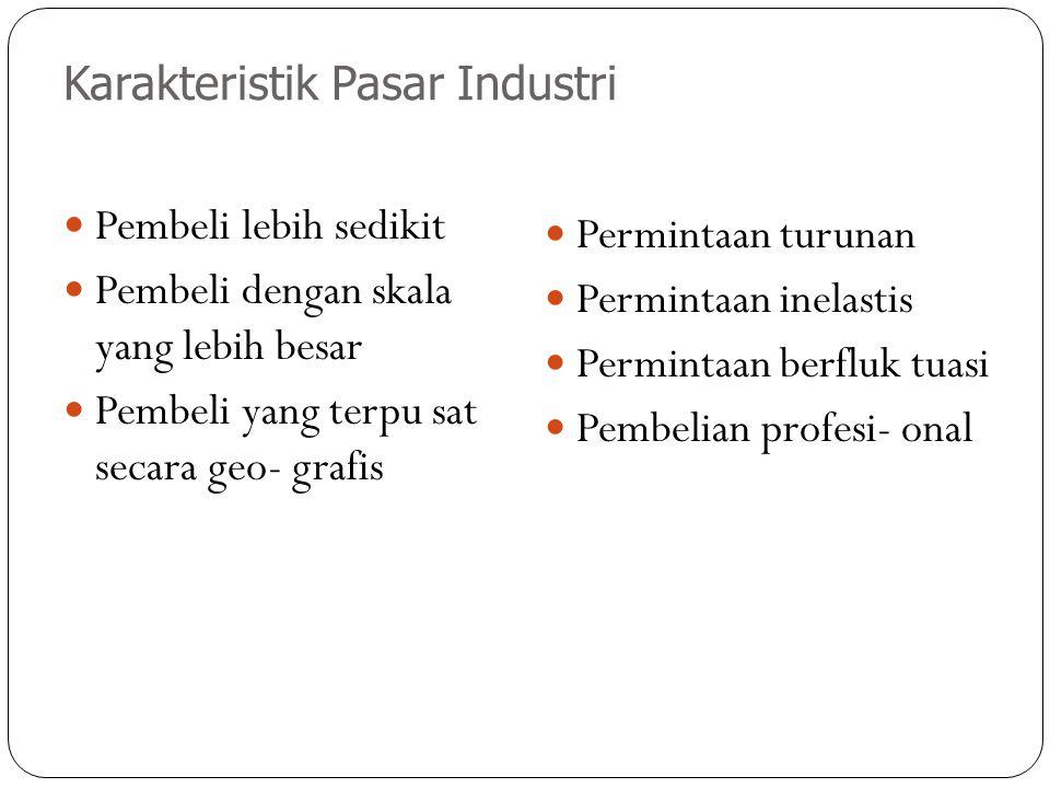 Karakteristik Pasar Industri