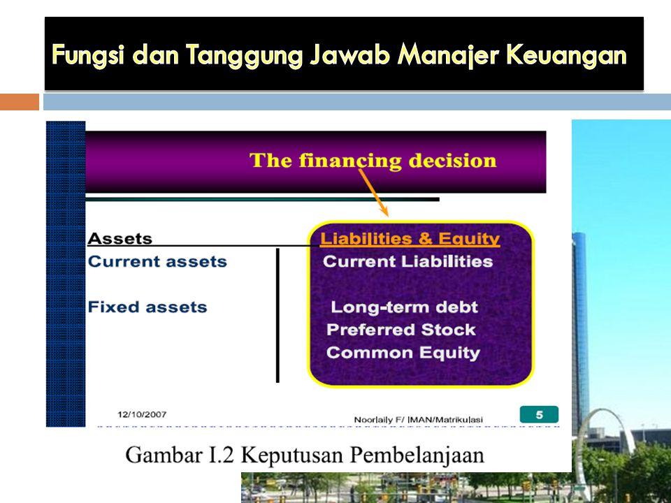 Fungsi dan Tanggung Jawab Manajer Keuangan