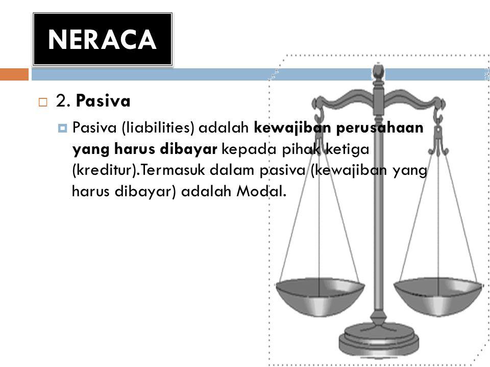 NERACA 2. Pasiva.