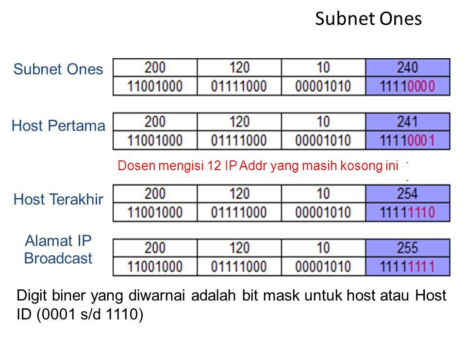 Subnet Ones Subnet Ones Host Pertama Host Terakhir Alamat IP Broadcast