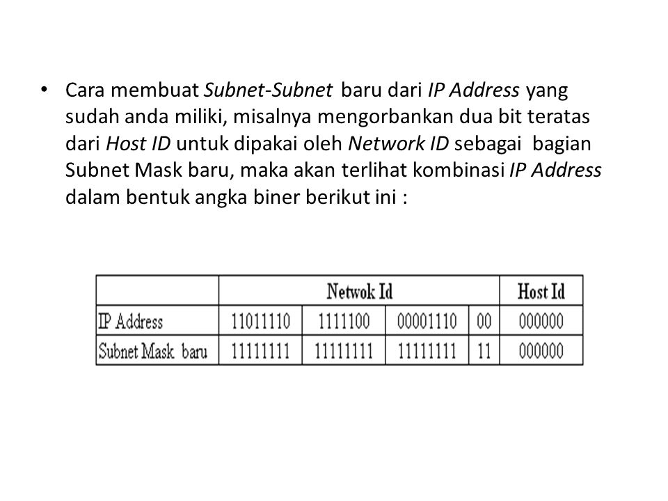 Cara membuat Subnet-Subnet baru dari IP Address yang sudah anda miliki, misalnya mengorbankan dua bit teratas dari Host ID untuk dipakai oleh Network ID sebagai bagian Subnet Mask baru, maka akan terlihat kombinasi IP Address dalam bentuk angka biner berikut ini :