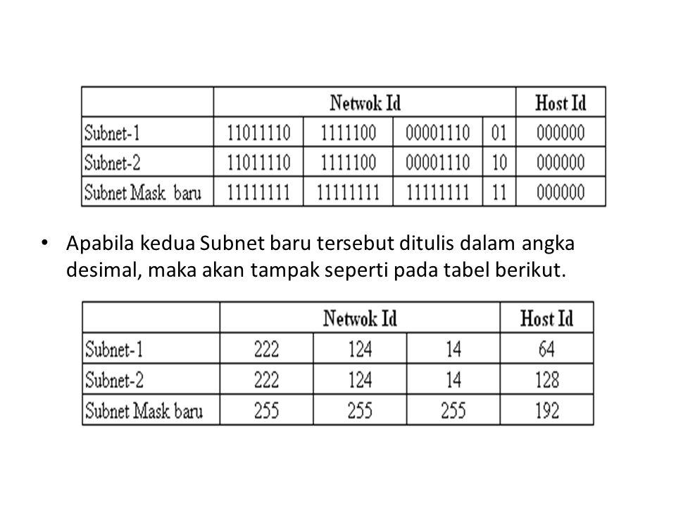 Apabila kedua Subnet baru tersebut ditulis dalam angka desimal, maka akan tampak seperti pada tabel berikut.