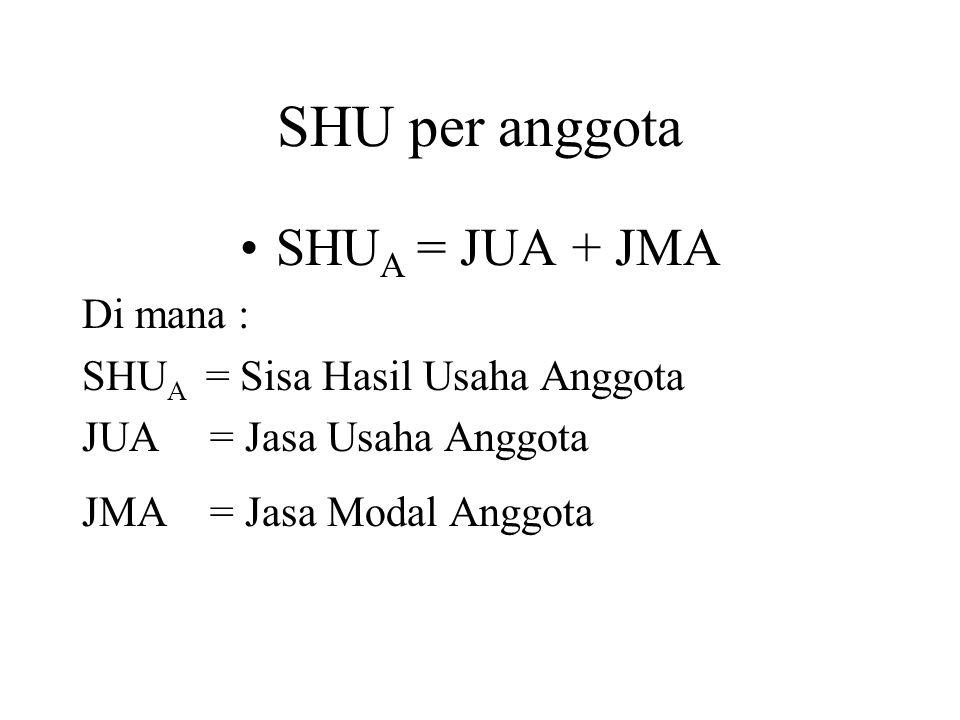 SHU per anggota SHUA = JUA + JMA Di mana :