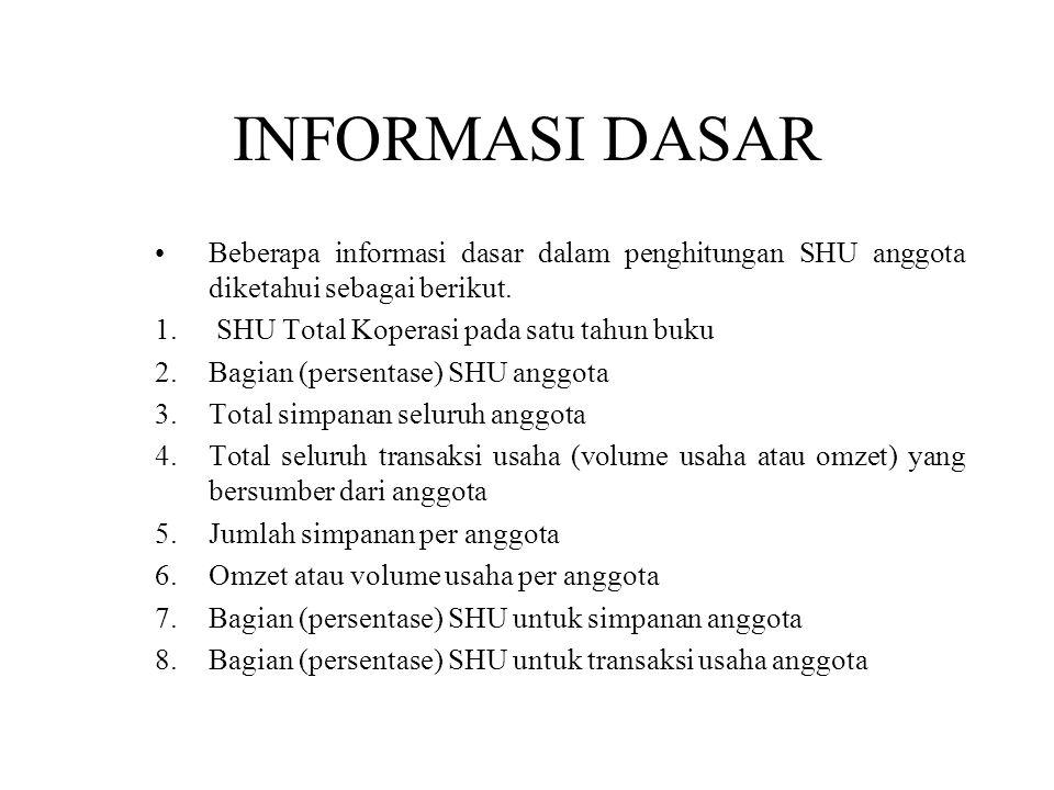 INFORMASI DASAR Beberapa informasi dasar dalam penghitungan SHU anggota diketahui sebagai berikut. SHU Total Koperasi pada satu tahun buku.