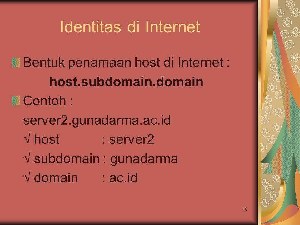 Identitas di Internet Bentuk penamaan host di Internet :
