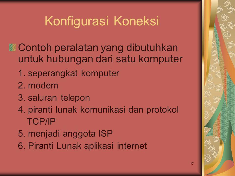 Konfigurasi Koneksi Contoh peralatan yang dibutuhkan untuk hubungan dari satu komputer. 1. seperangkat komputer.