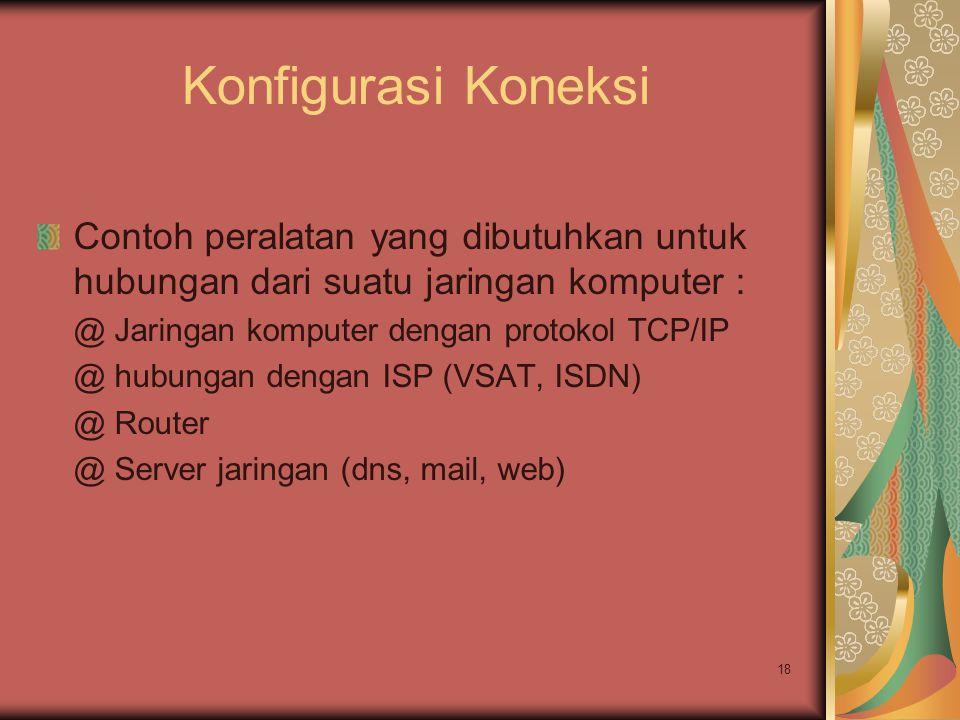 Konfigurasi Koneksi Contoh peralatan yang dibutuhkan untuk hubungan dari suatu jaringan komputer : @ Jaringan komputer dengan protokol TCP/IP.