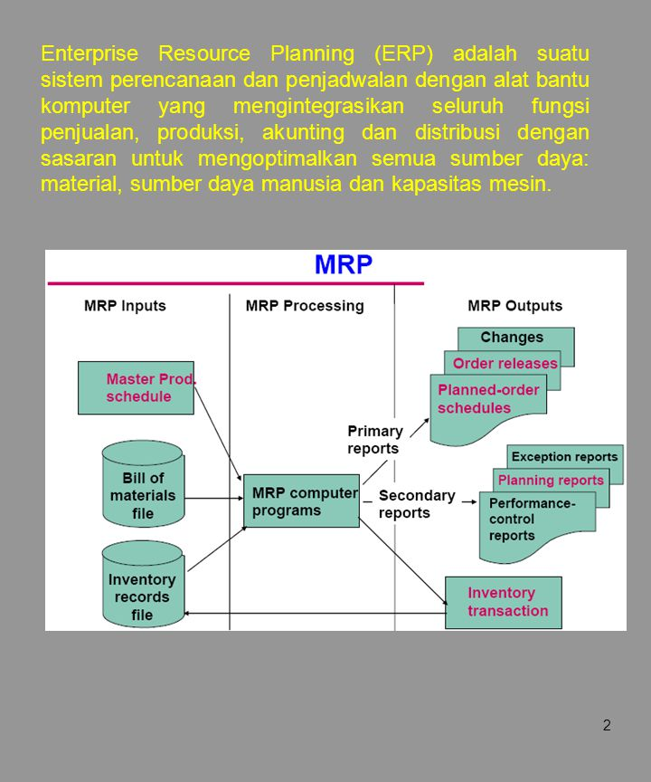 Enterprise Resource Planning (ERP) adalah suatu sistem perencanaan dan penjadwalan dengan alat bantu komputer yang mengintegrasikan seluruh fungsi penjualan, produksi, akunting dan distribusi dengan sasaran untuk mengoptimalkan semua sumber daya: material, sumber daya manusia dan kapasitas mesin.