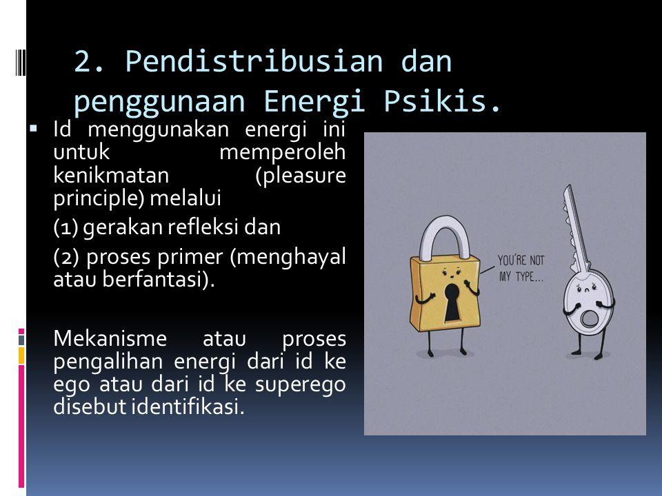 2. Pendistribusian dan penggunaan Energi Psikis.