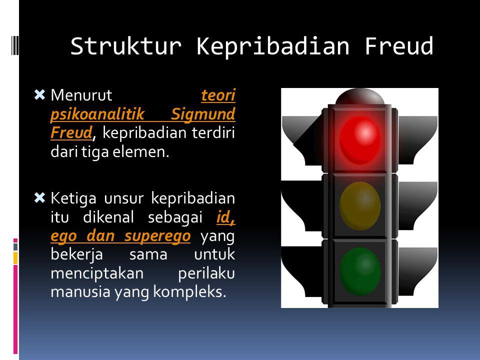 Struktur Kepribadian Freud