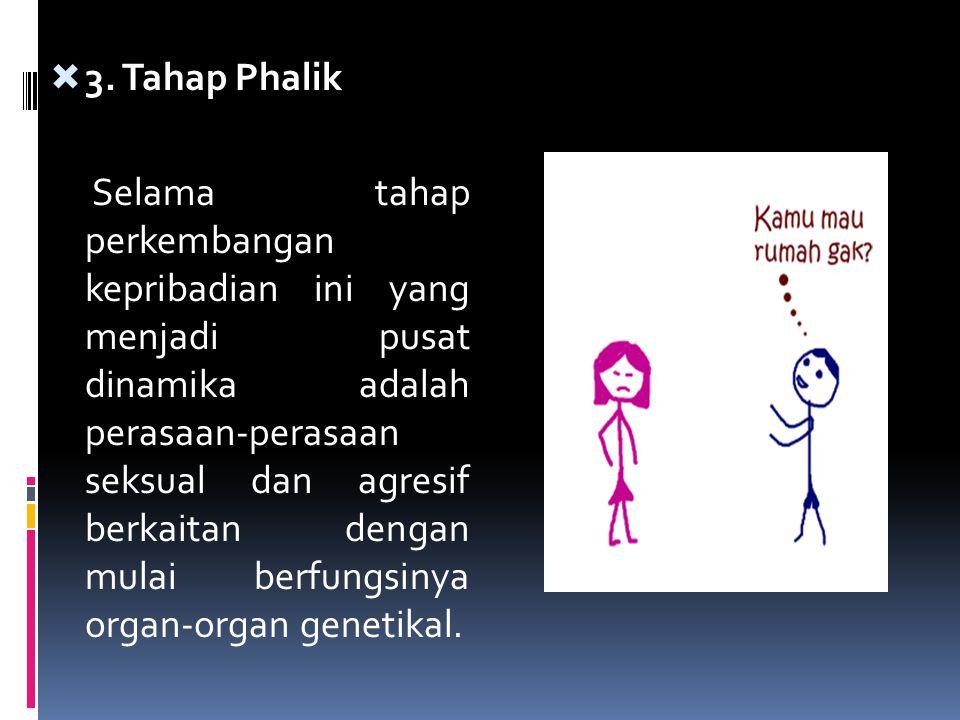 3. Tahap Phalik