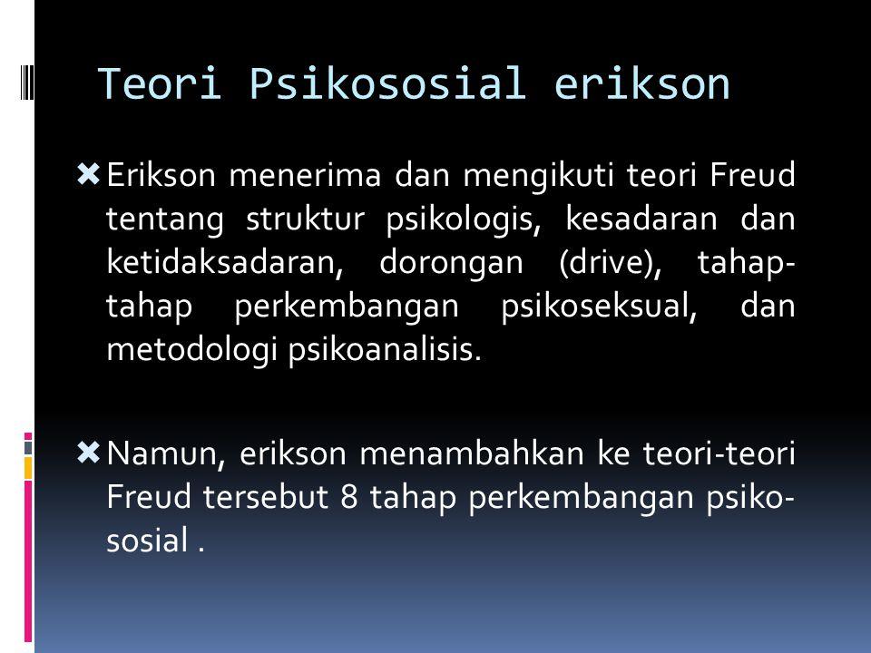 Teori Psikososial erikson