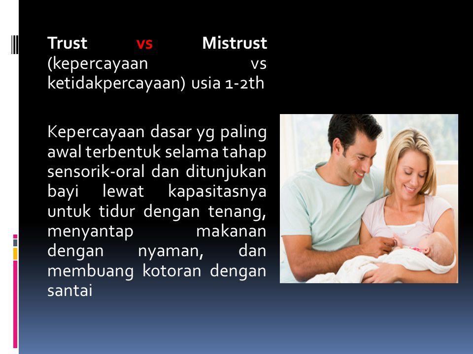 Trust vs Mistrust (kepercayaan vs ketidakpercayaan) usia 1-2th