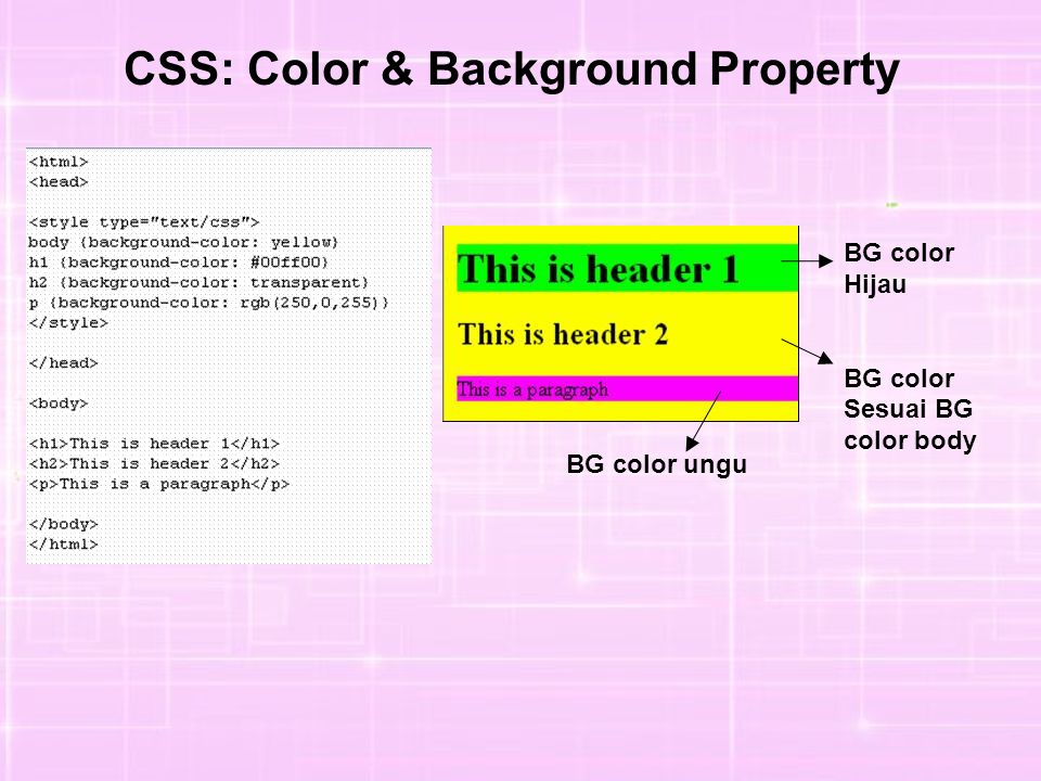CSS: Color & Background Property