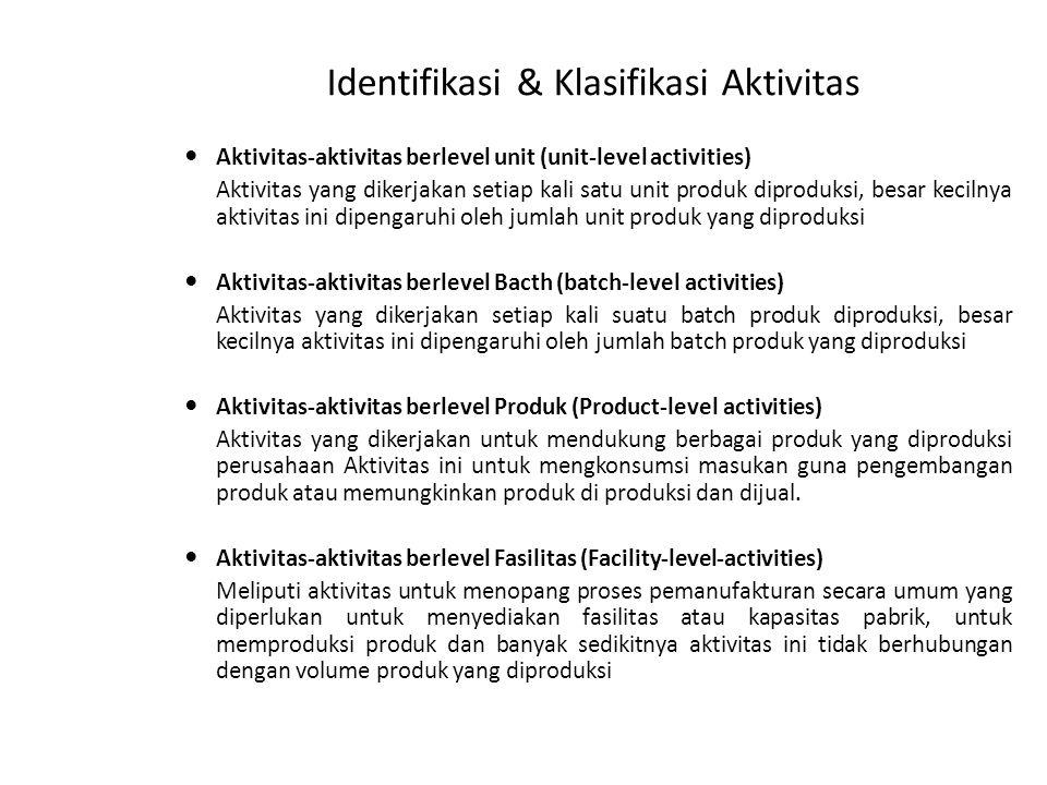 Identifikasi & Klasifikasi Aktivitas