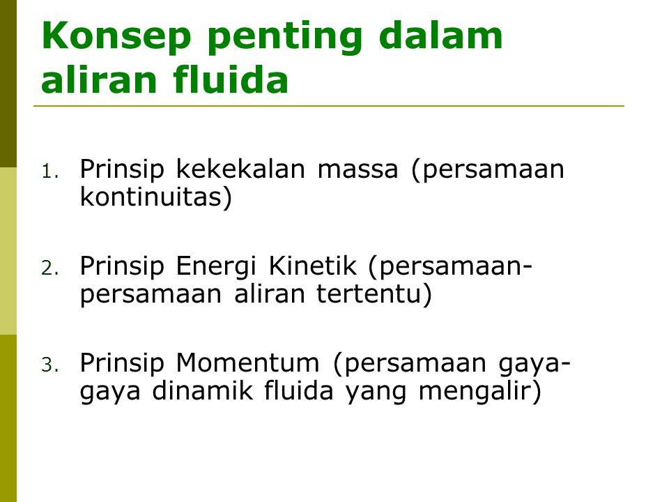 Konsep penting dalam aliran fluida