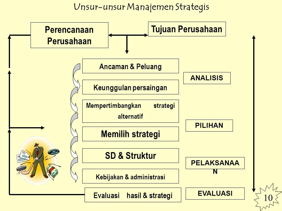 Unsur-unsur Manajemen Strategis