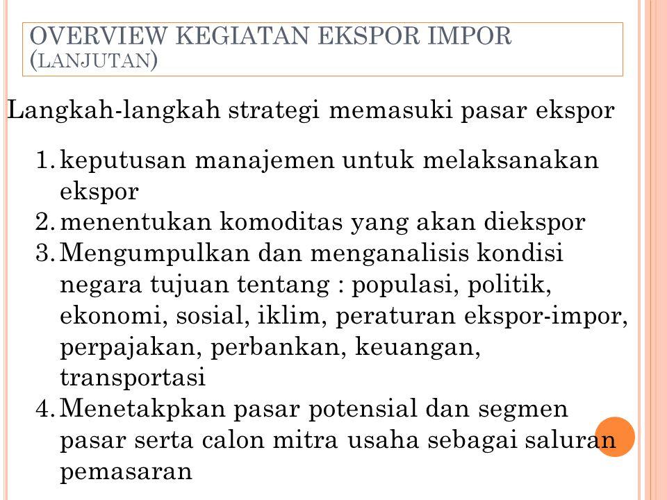 Langkah-langkah strategi memasuki pasar ekspor