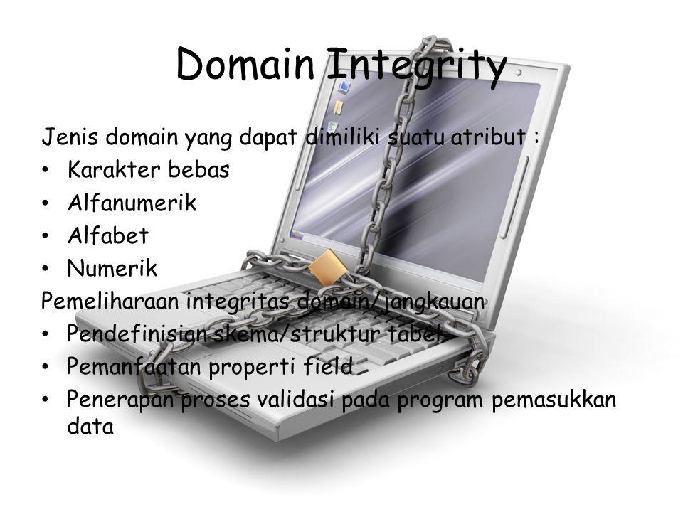 Domain Integrity Jenis domain yang dapat dimiliki suatu atribut :