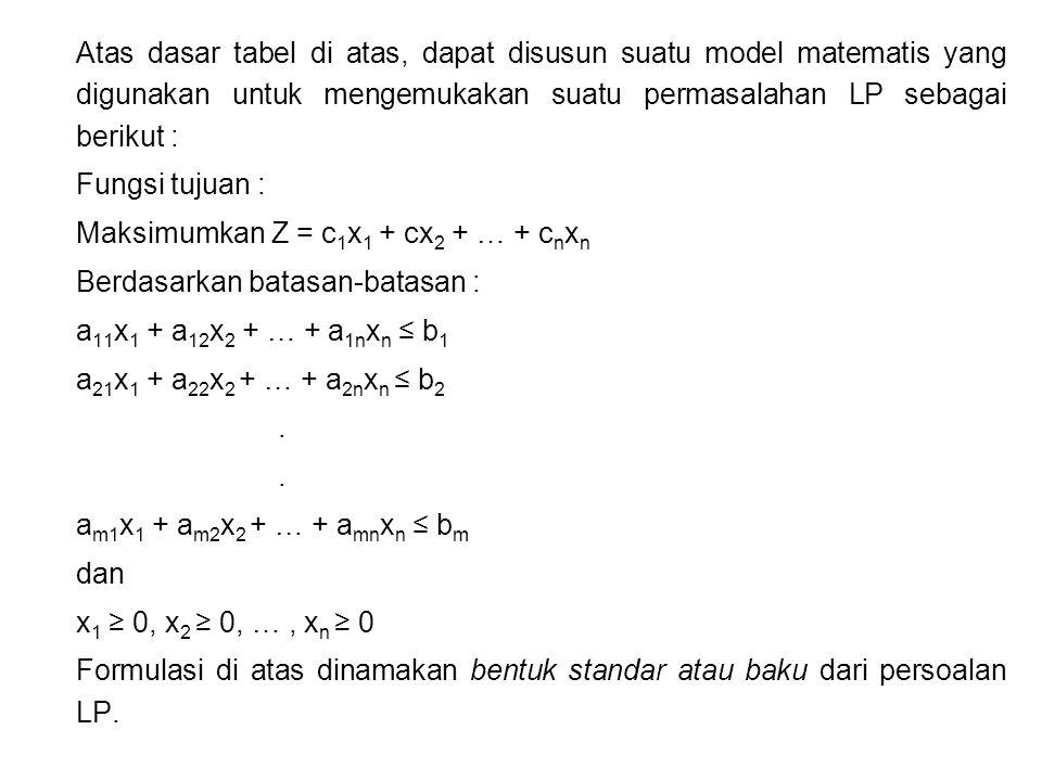 Atas dasar tabel di atas, dapat disusun suatu model matematis yang digunakan untuk mengemukakan suatu permasalahan LP sebagai berikut :