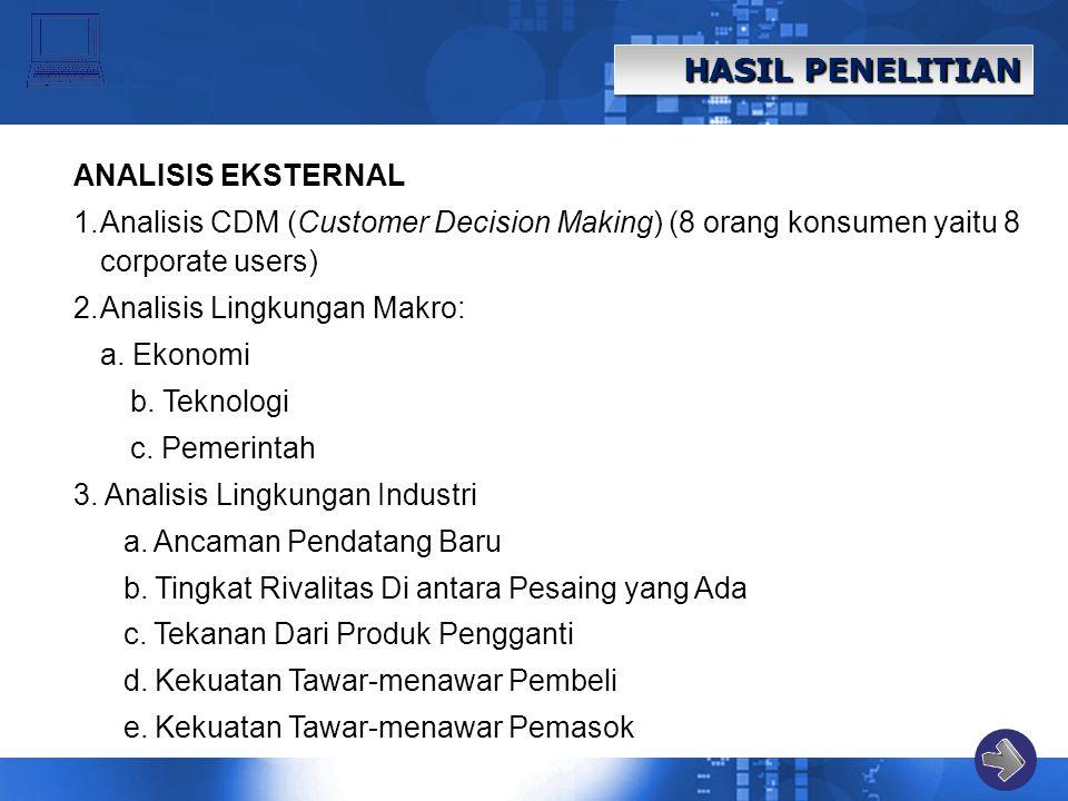HASIL PENELITIAN ANALISIS EKSTERNAL