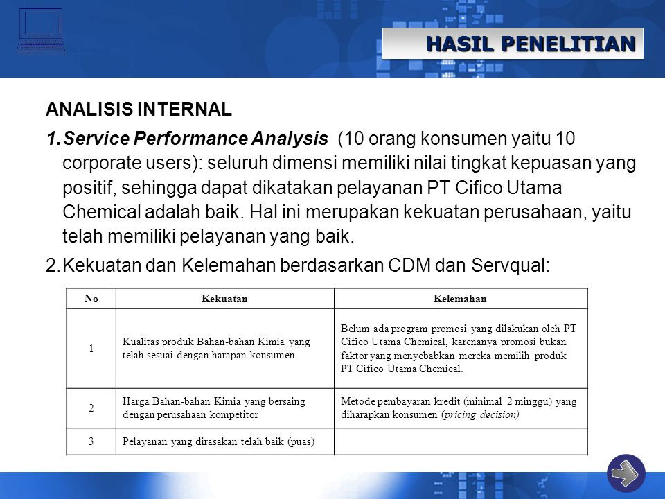HASIL PENELITIAN ANALISIS INTERNAL