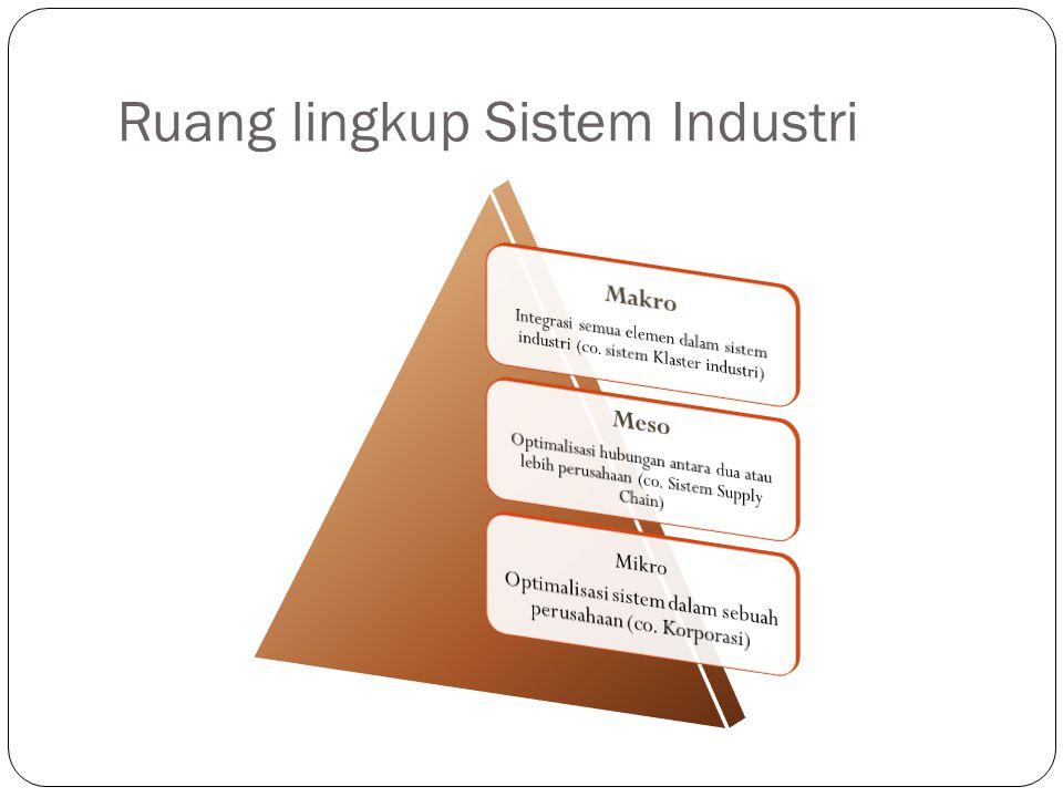 Ruang lingkup Sistem Industri