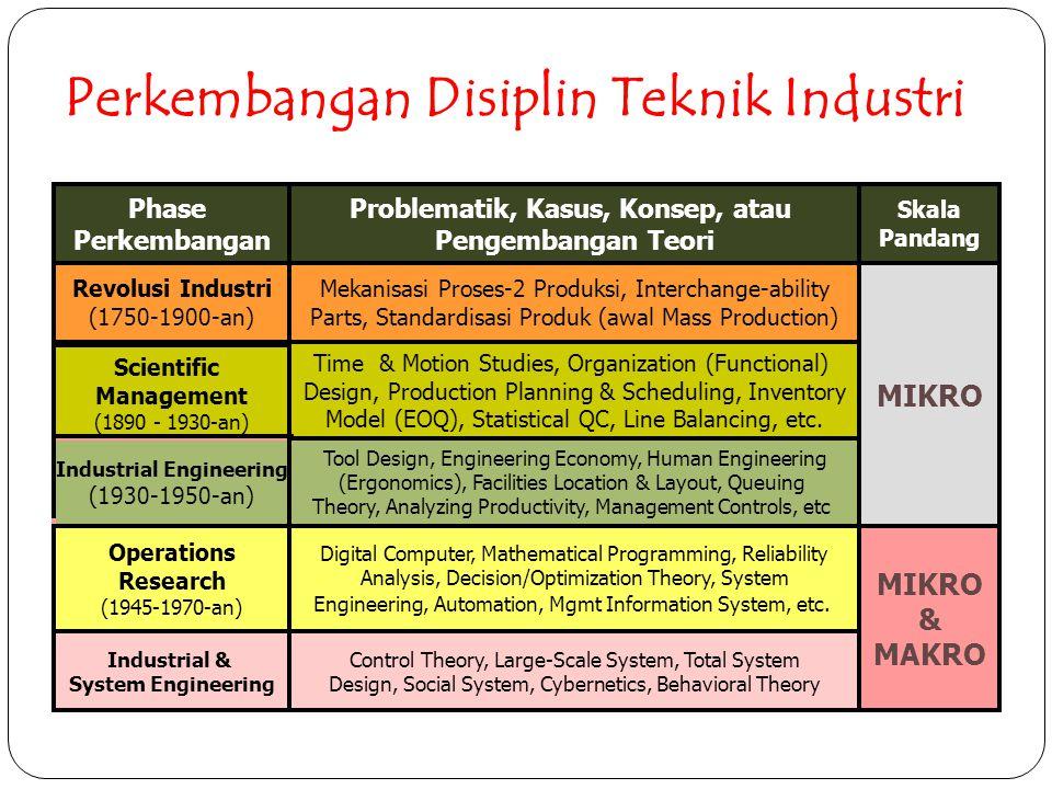 Perkembangan Disiplin Teknik Industri