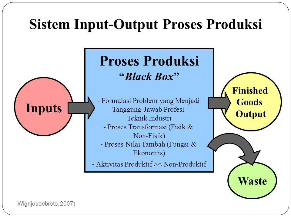 Sistem Input-Output Proses Produksi