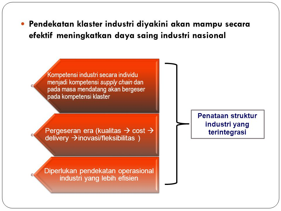 Penataan struktur industri yang terintegrasi
