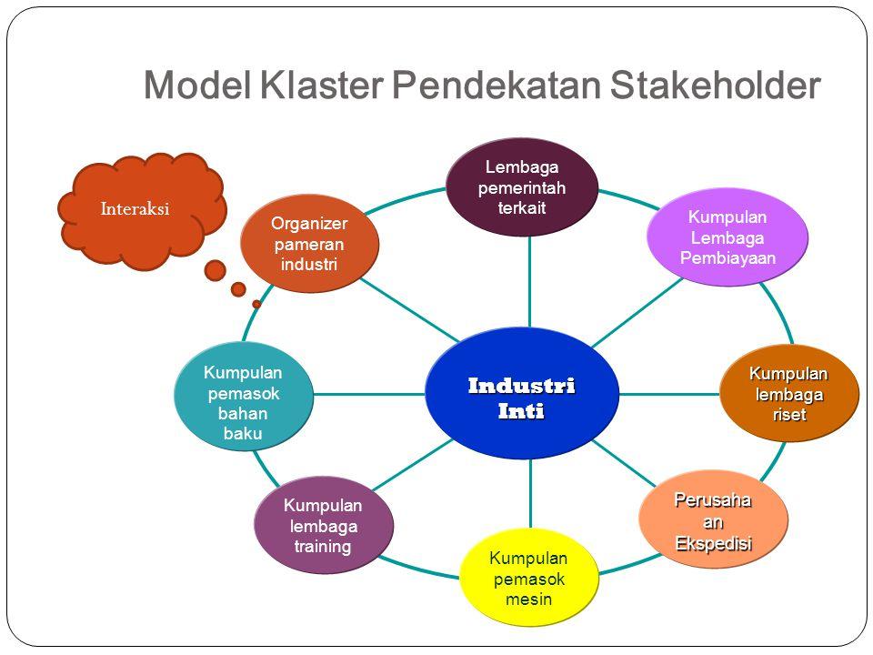 Model Klaster Pendekatan Stakeholder