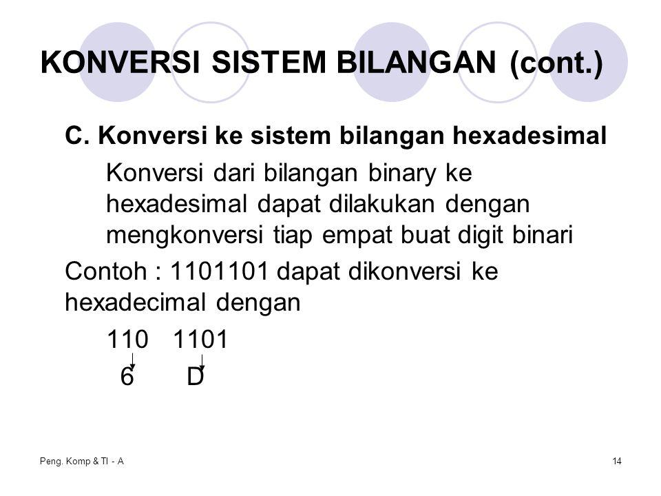 KONVERSI SISTEM BILANGAN (cont.)