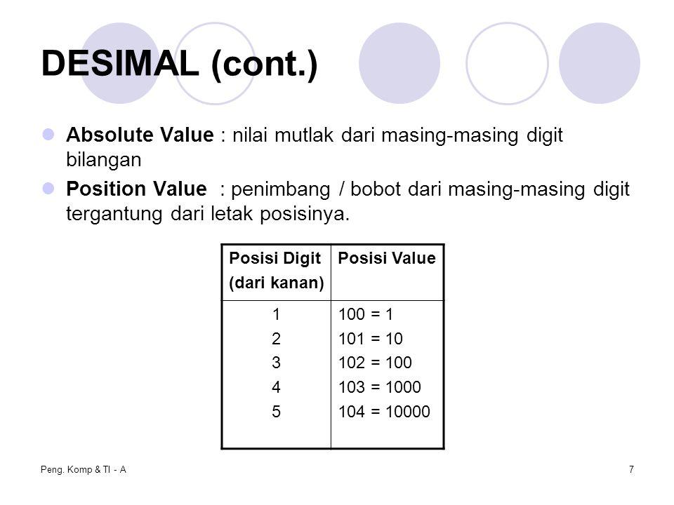 DESIMAL (cont.) Absolute Value : nilai mutlak dari masing-masing digit bilangan.