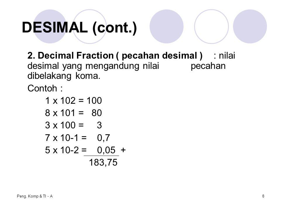 DESIMAL (cont.) 2. Decimal Fraction ( pecahan desimal ) : nilai desimal yang mengandung nilai pecahan dibelakang koma.