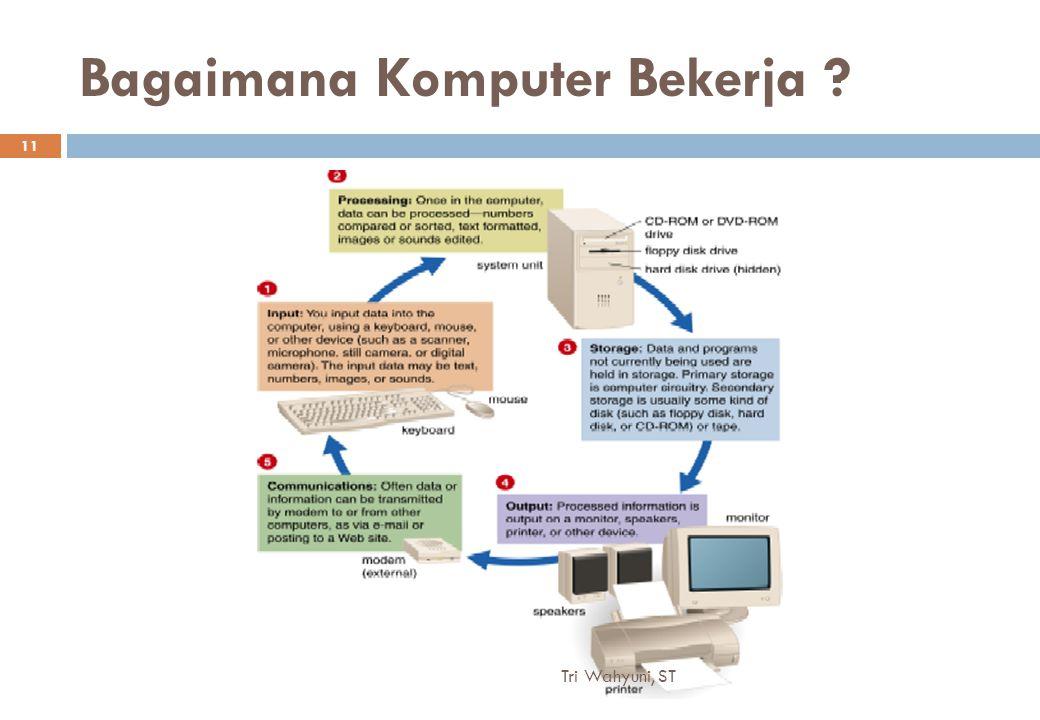 Bagaimana Komputer Bekerja