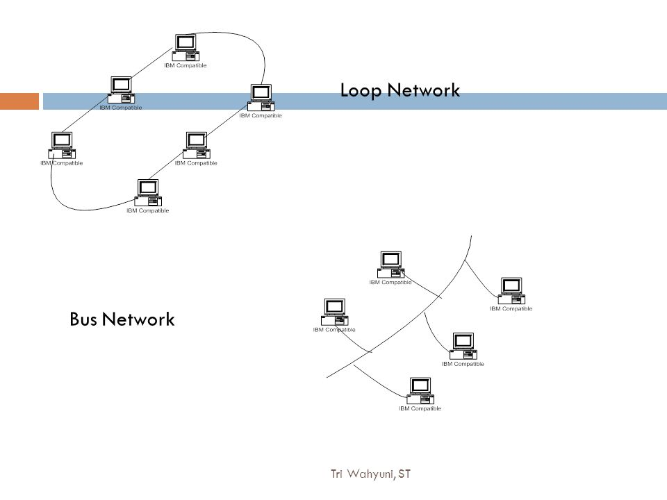 Loop Network Bus Network Tri Wahyuni, ST