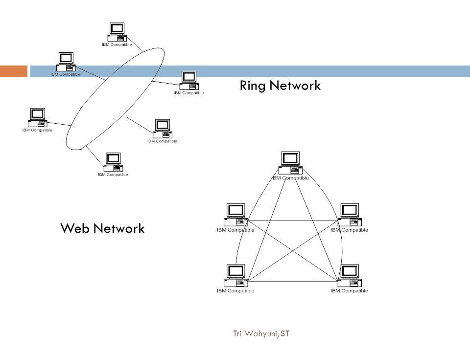 Ring Network Web Network Tri Wahyuni, ST