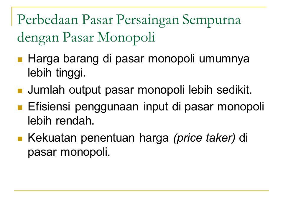 Perbedaan Pasar Persaingan Sempurna dengan Pasar Monopoli