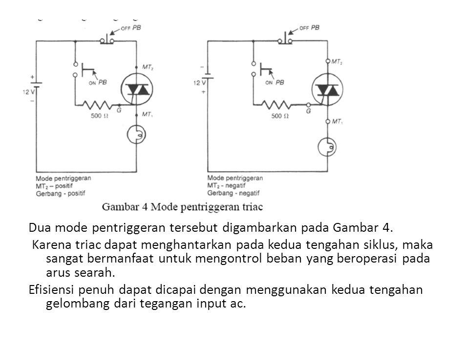 Dua mode pentriggeran tersebut digambarkan pada Gambar 4